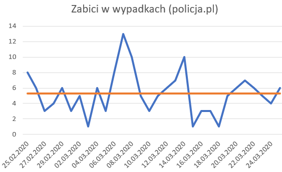 1636559037_2020-03-2620_36_00-Zeszyt2-Excel.png.25a9a16adb0712c59e0f970a6c5764b7.png