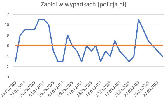 846828650_2020-03-2620_36_34-Zeszyt2-Excel.png.3abca6e0e6363d4cc8d481fe3a7553ea.png